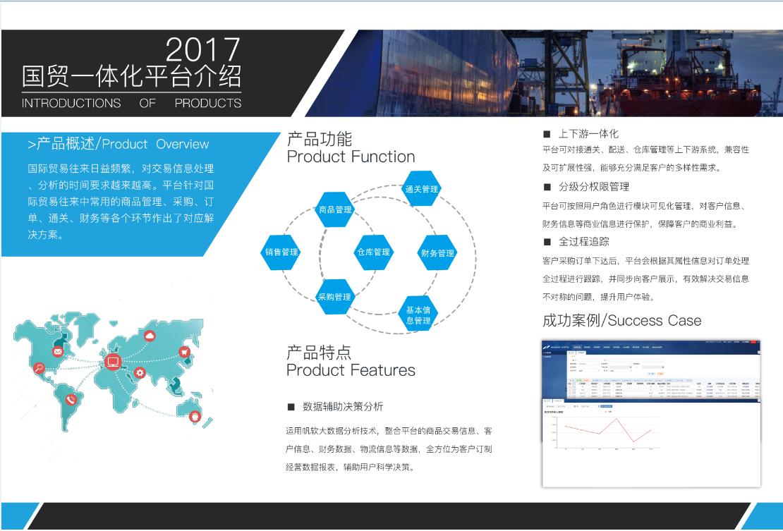 国际物流、贸易平台开发