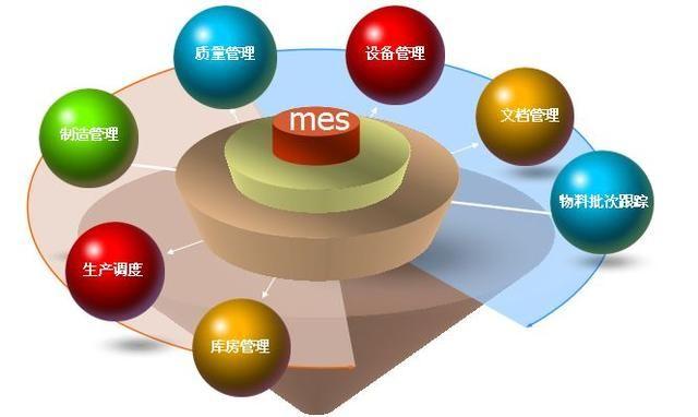 MES智能制造