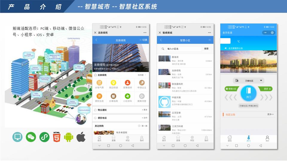 容物-智慧城市系统_11.png
