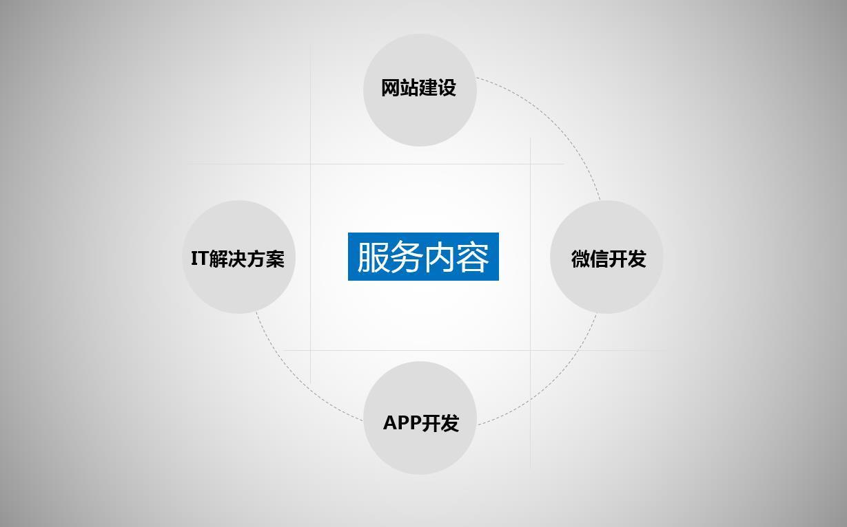 服务介绍3.jpg