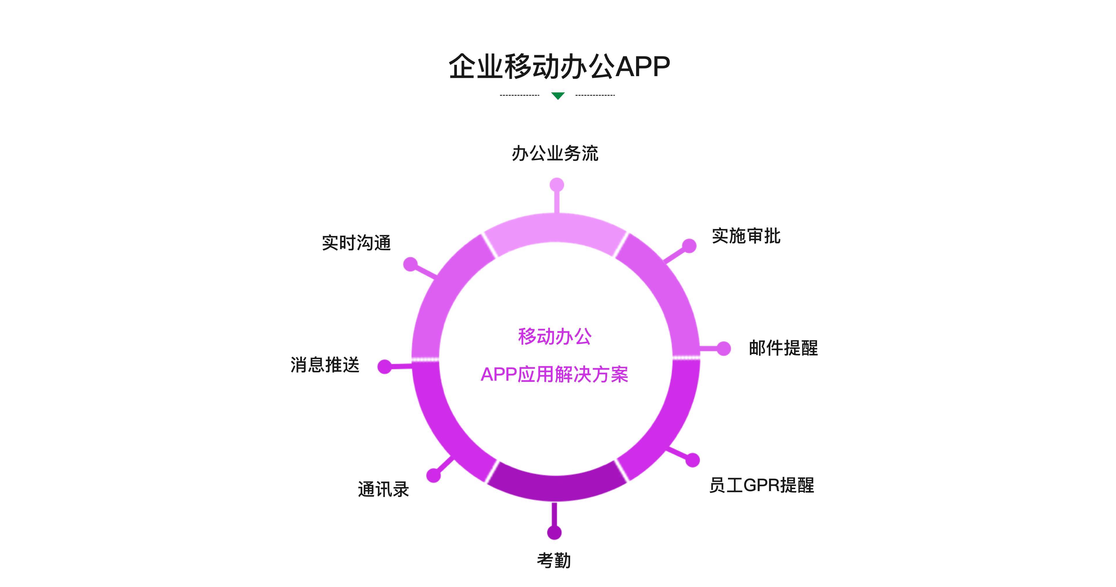 企业移动办公APP.jpg