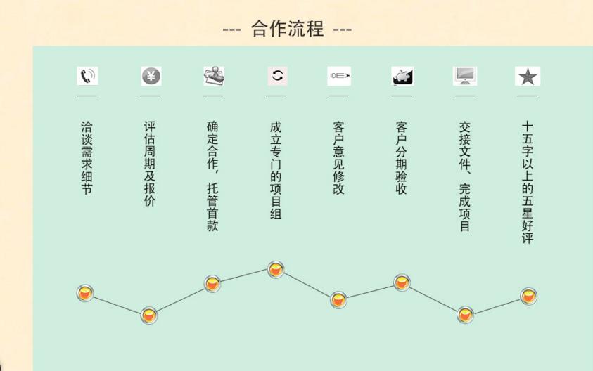 服务详情4.jpg