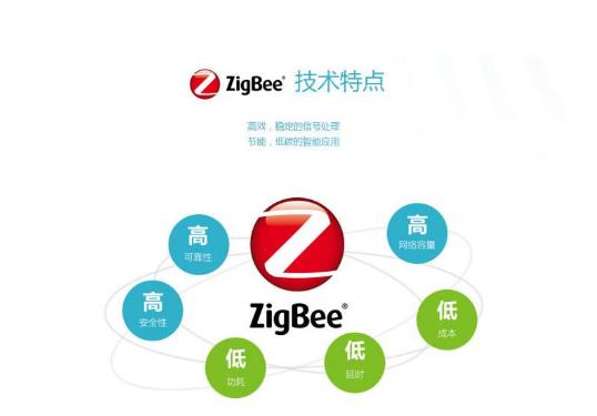 智能家居ZIGBEE模块开发