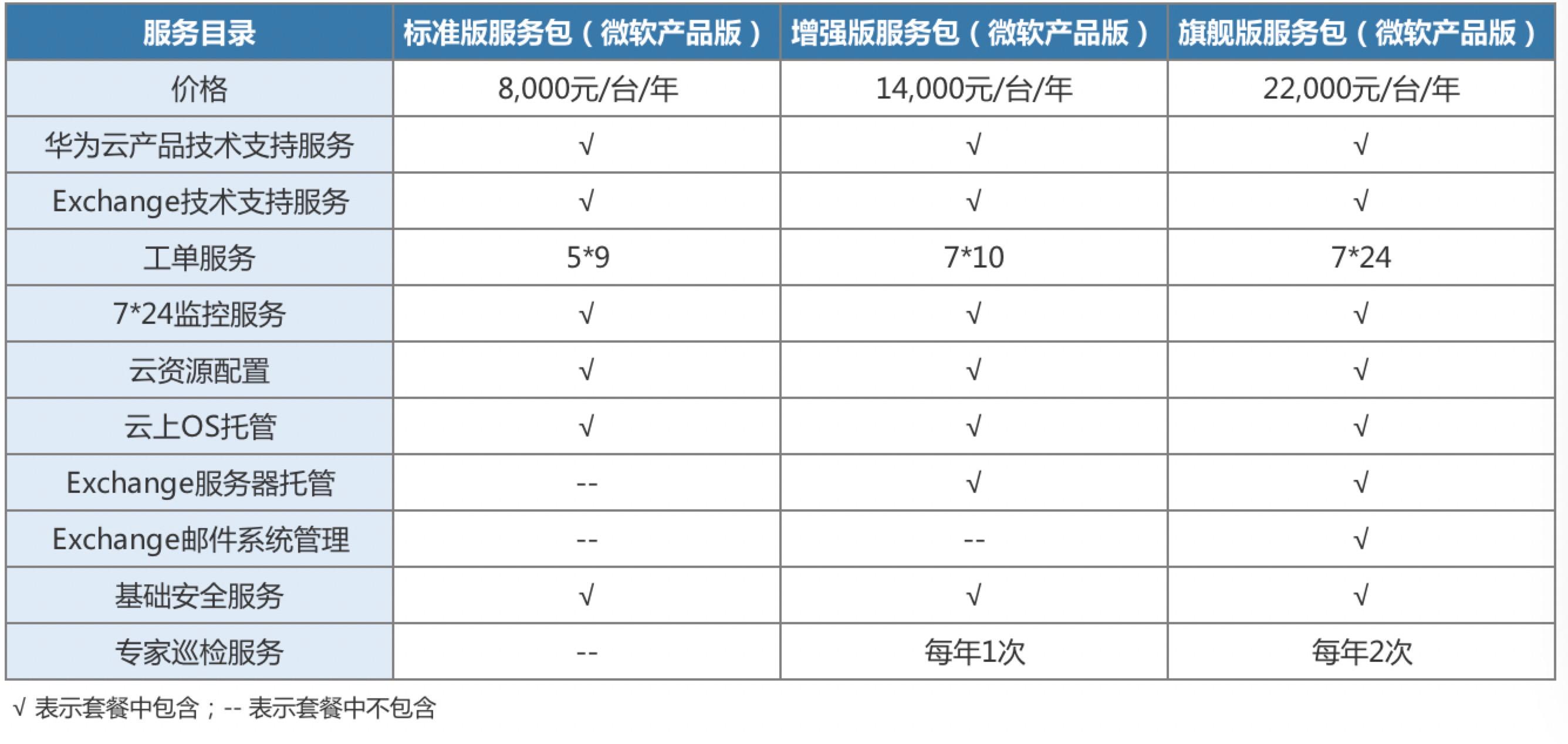 云管理服务微软01.jpg