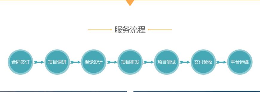 app开发_06.jpg