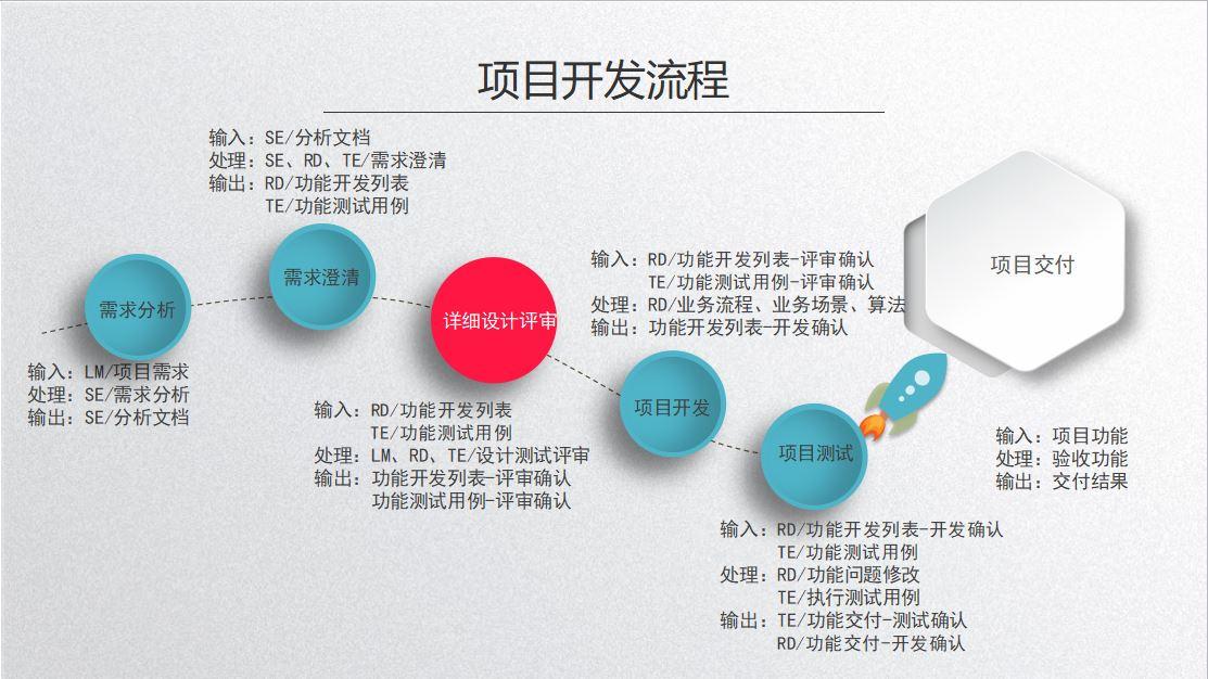 项目研发流程.JPG