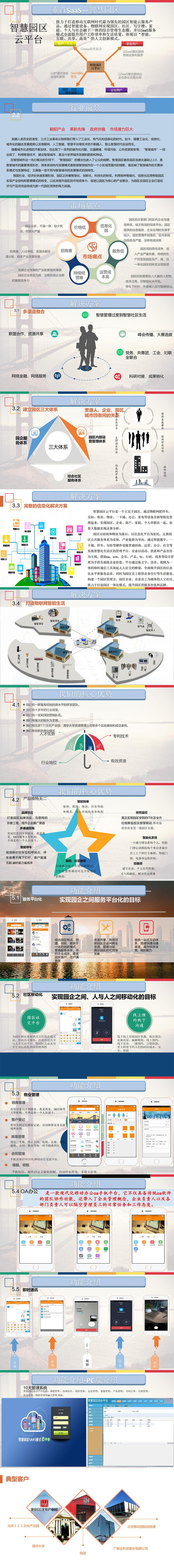 智慧园区云平台简介正式.jpg
