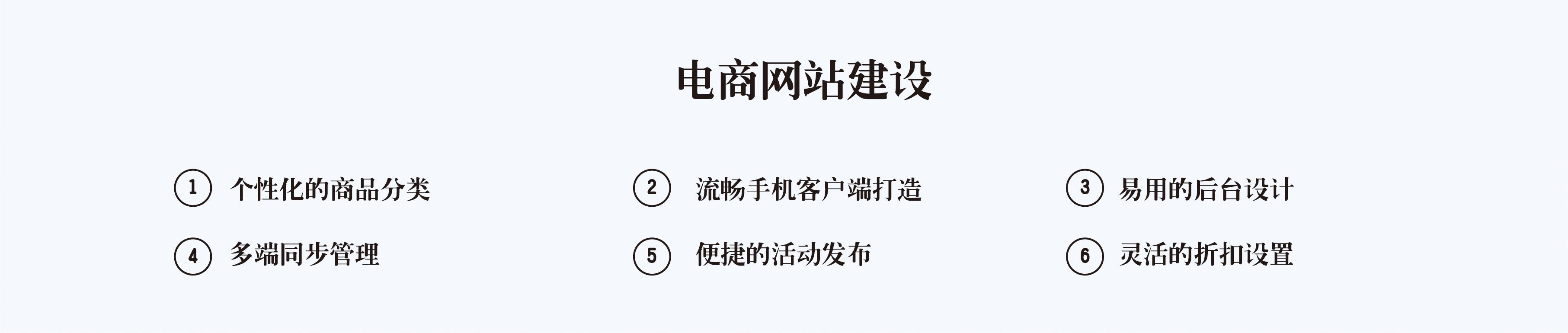 电商行业解决方案-03.jpg