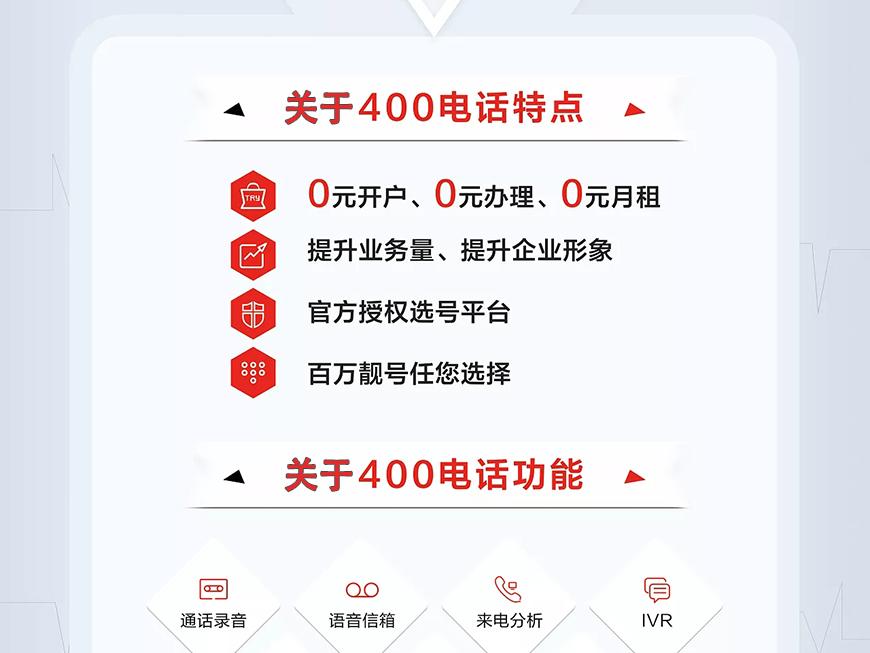 870-一浪网络400电话_02.jpg