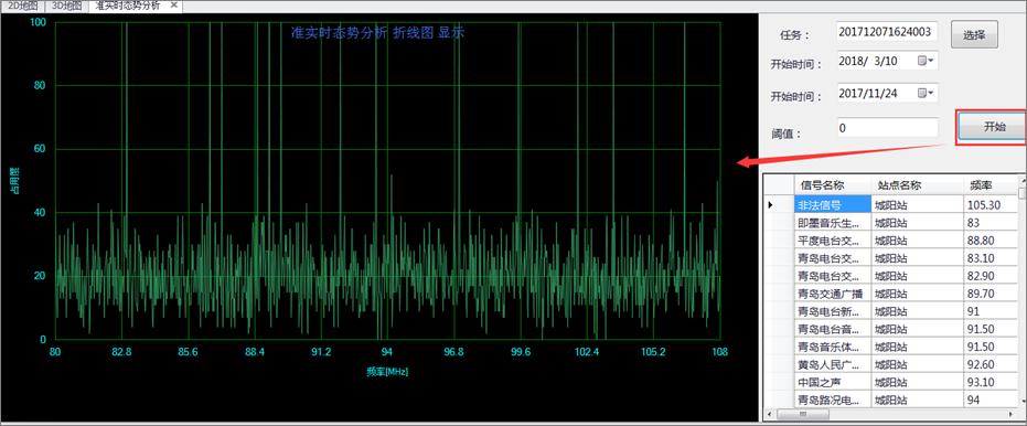 无线电大数据的处理