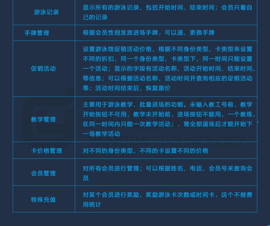 游泳场馆综合管理系统详情页_04.png