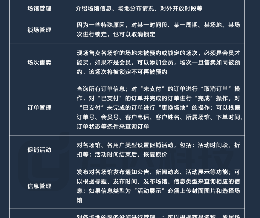 场馆综合管理系统_04.png