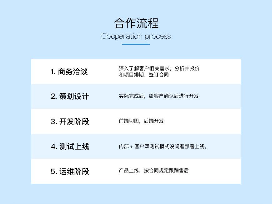8合作流程.jpg