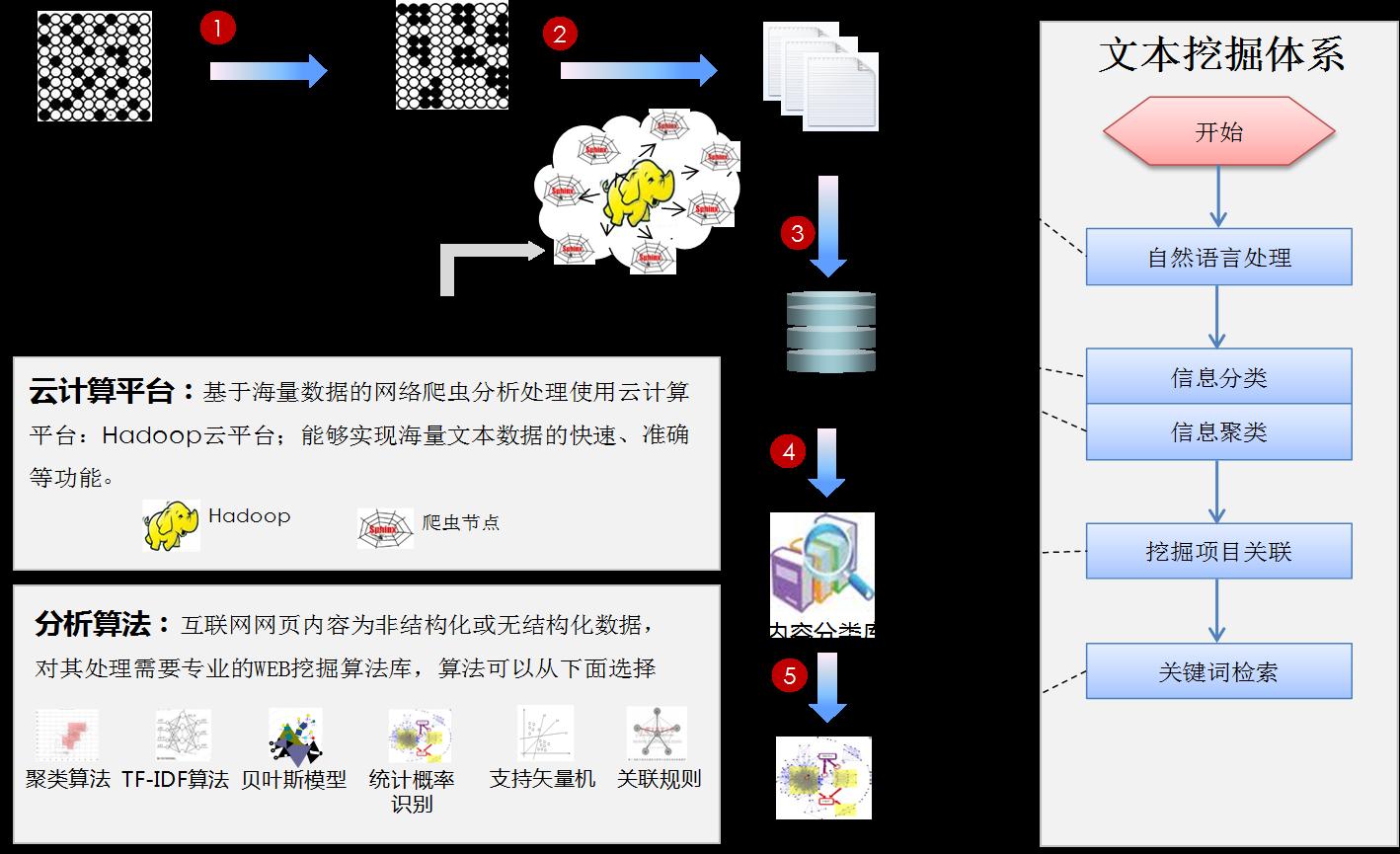 业务架构.png