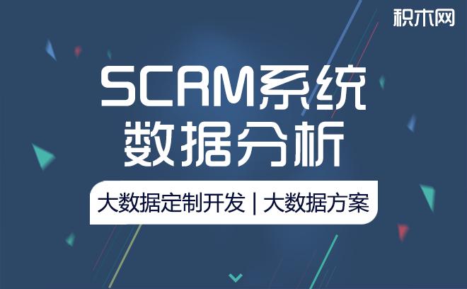 SCRM数据分析,大数据统计,大数据收集,CRM系统,微信CRM,客户信息追踪