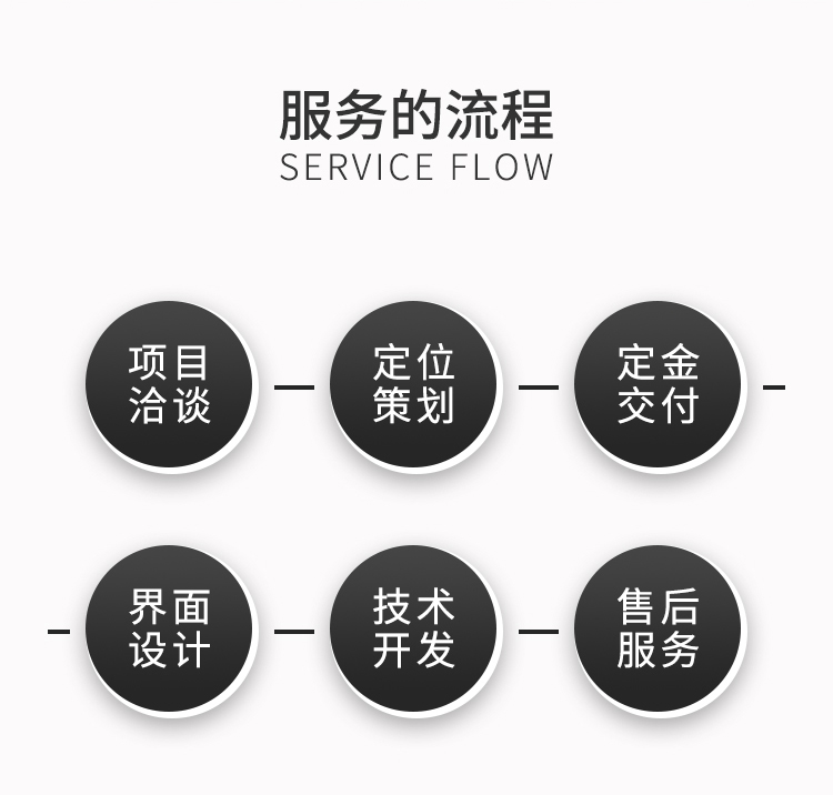 APP定制开发详情_07.jpg