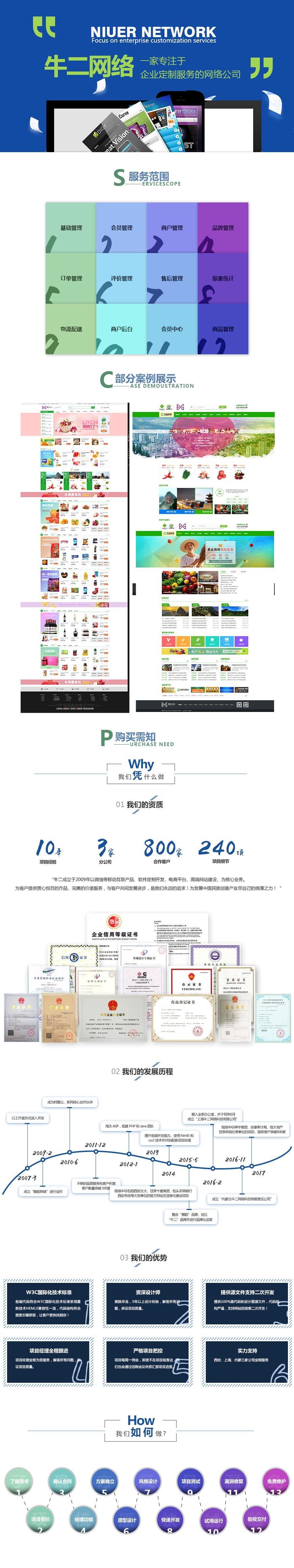 02电商平台开发.jpg