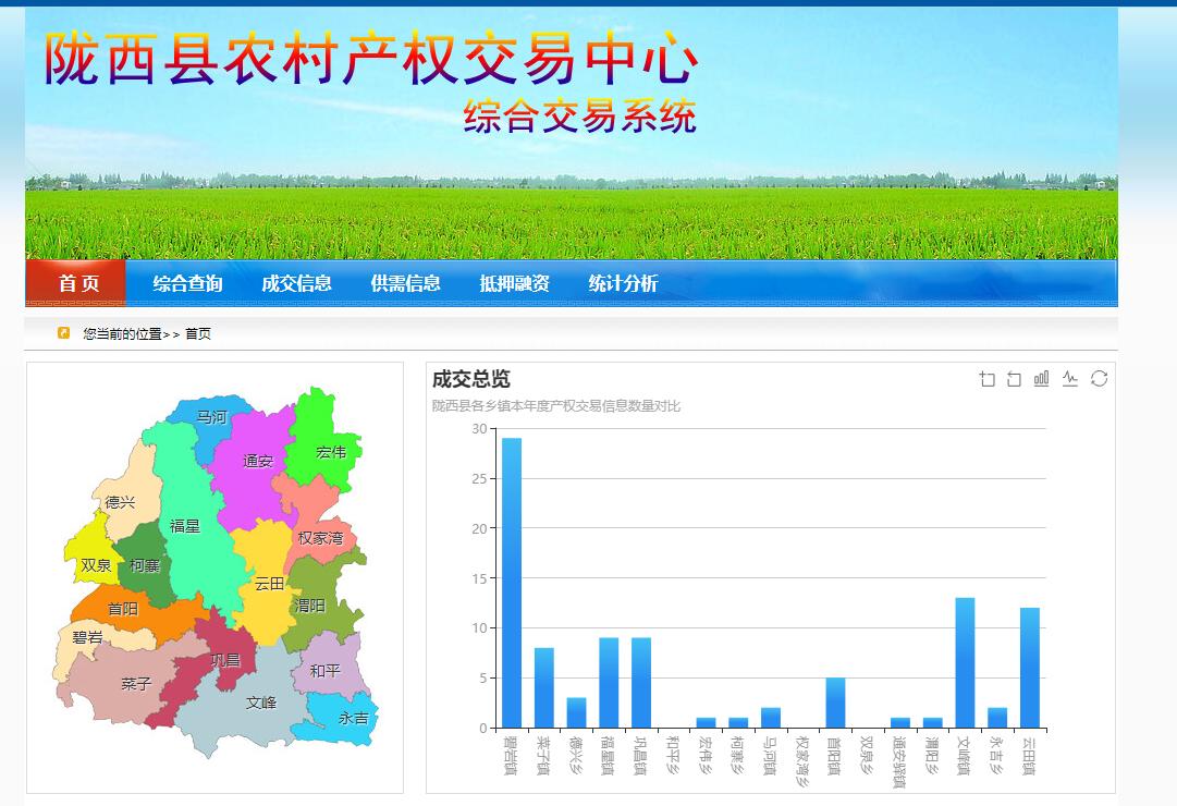 农村三变信息化管理平台