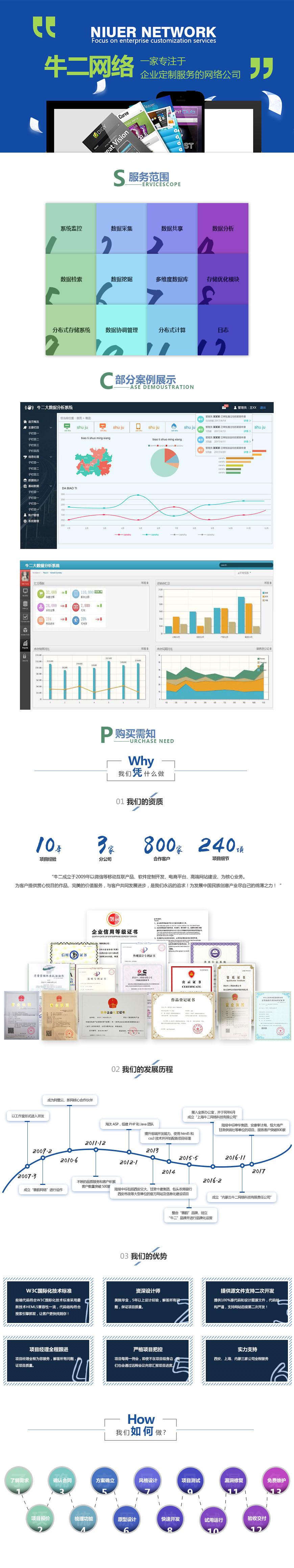 14大数据分析系统.jpg