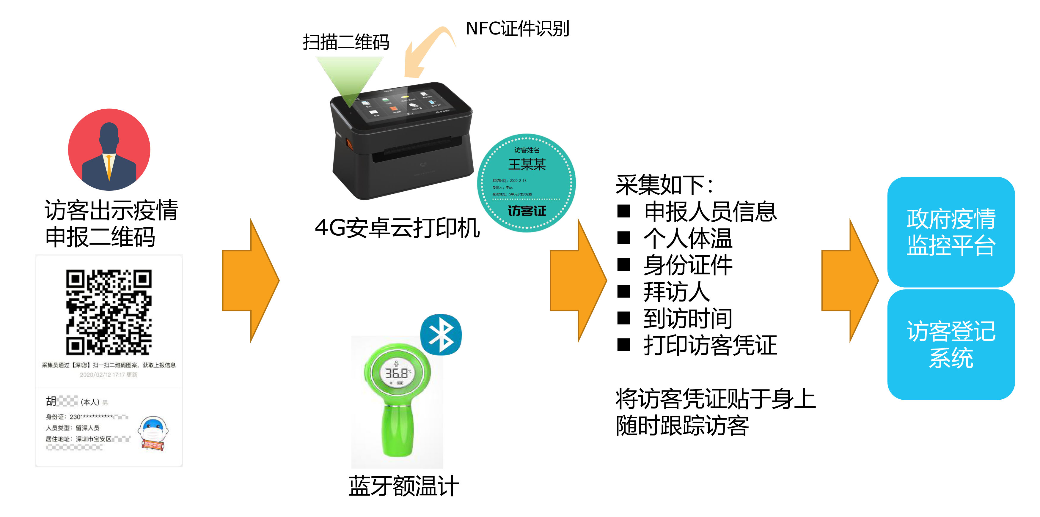 新型肺炎防护-优博讯访客登记方案(1)-12.jpg